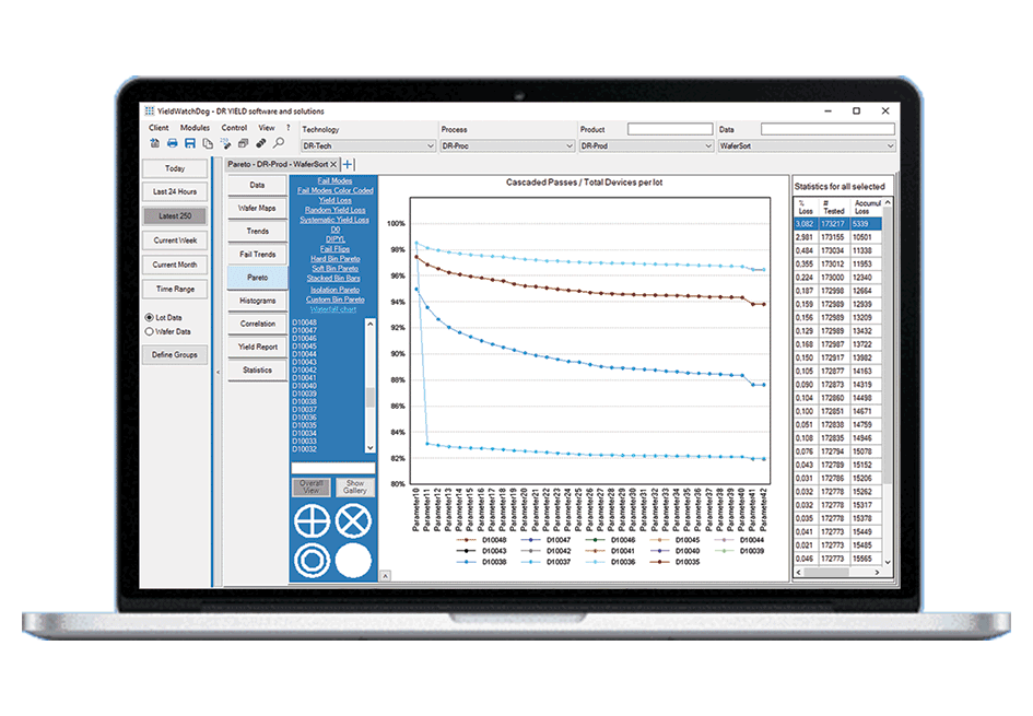 Reviewing waterfall charts with YieldWatchDog's enhanced visualization tools